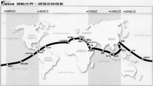 """""""2001 希望之旅"""" 環航預定時程"""