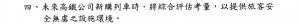 台灣高鐵,器官比雞腿!